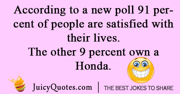 Poll about Honda joke